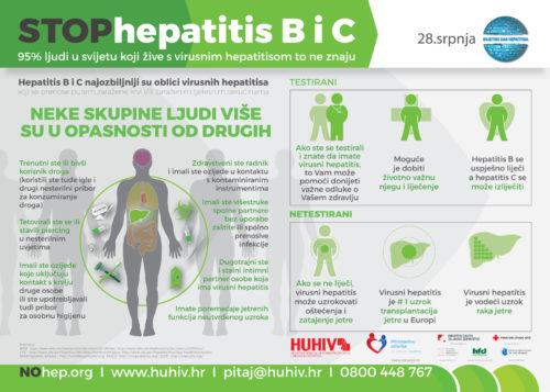 Svjetski dan hepatitisa 2016